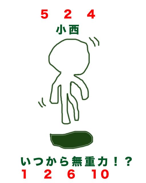 語呂合わせ 指定数量-min.png